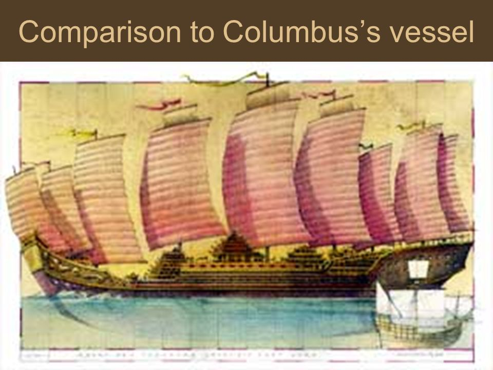 Comparison to Columbuss vessel