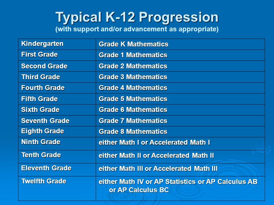 Typical K-12 Progression Typical K-12 Progression (with support and/or advancement as appropriate) Kindergarten Grade K Mathematics First Grade Grade