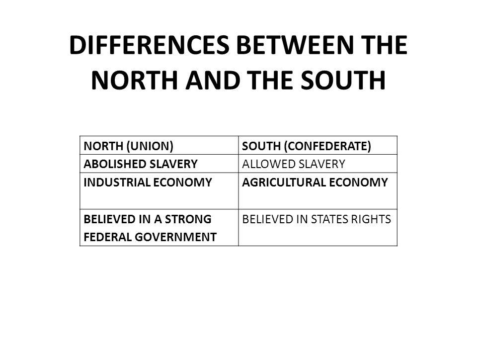 DIFFERENCES BETWEEN THE NORTH AND THE SOUTH NORTH (UNION)SOUTH (CONFEDERATE) ABOLISHED SLAVERYALLOWED SLAVERY INDUSTRIAL ECONOMY AGRICULTURAL ECONOMY