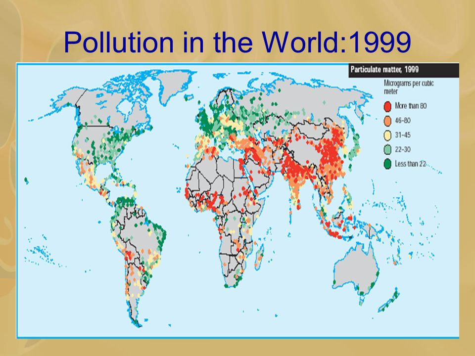 Pollution in the World:1999