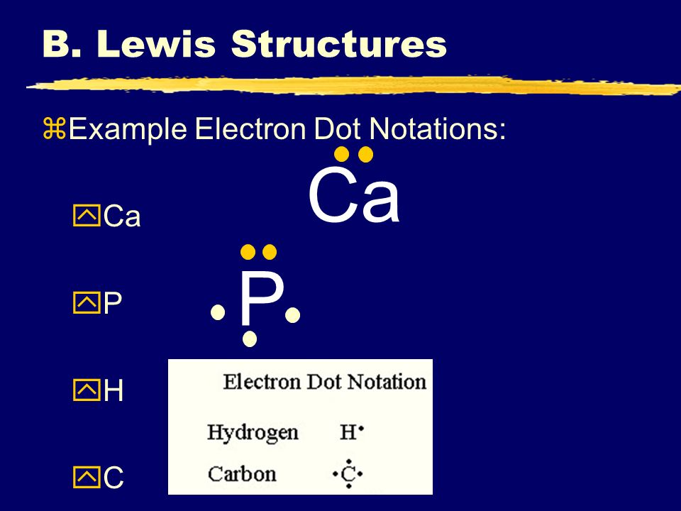 B. Lewis Structures zExample Electron Dot Notations: yCa yPyP yHyH yCyC Ca P