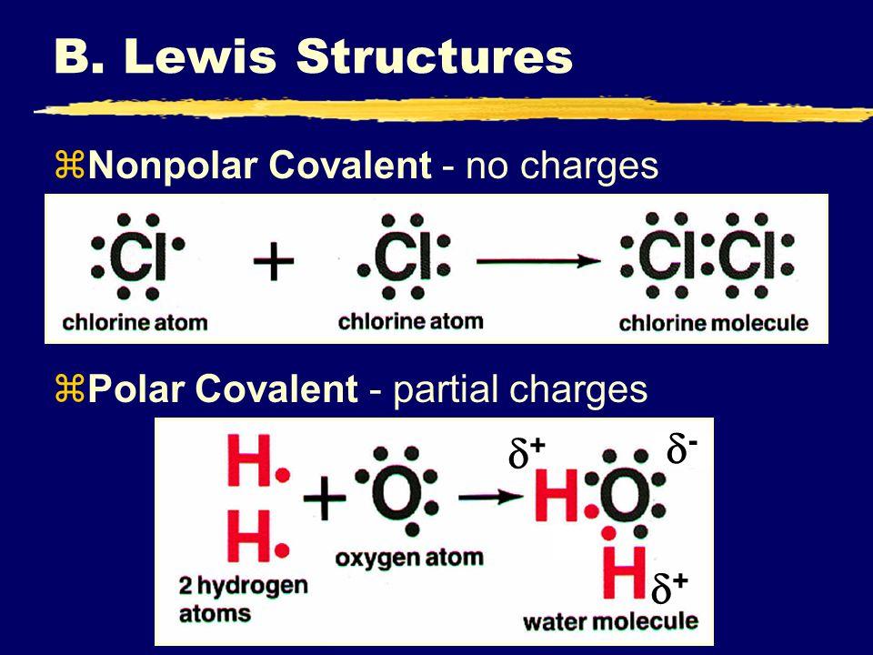 + - + B. Lewis Structures zNonpolar Covalent - no charges zPolar Covalent - partial charges
