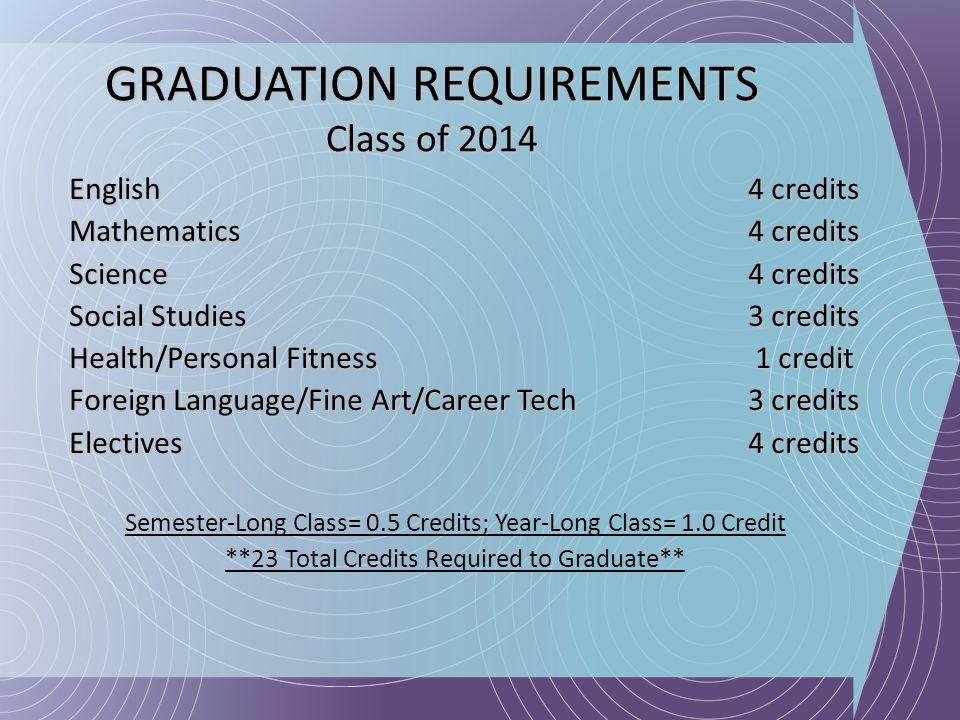 GRADUATION REQUIREMENTS Class of 2014 English 4 credits Mathematics 4 credits Science 4 credits Social Studies 3 credits Health/Personal Fitness 1 cre