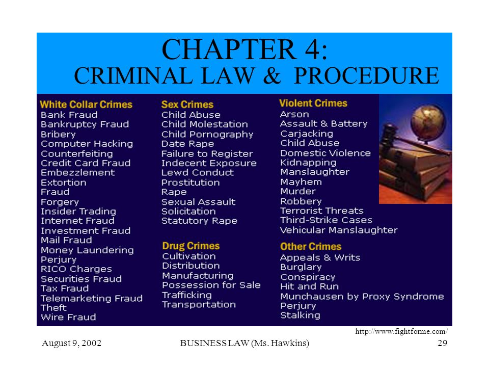 August 9, 2002BUSINESS LAW (Ms. Hawkins)29 http://www.fightforme.com/ CHAPTER 4: CRIMINAL LAW & PROCEDURE