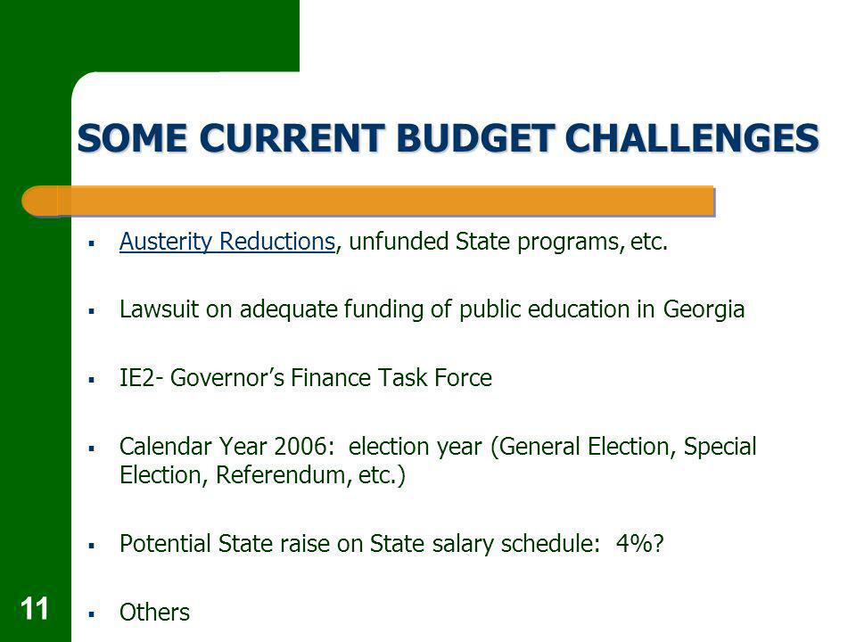 11 SOME CURRENT BUDGET CHALLENGES Austerity Reductions, unfunded State programs, etc.