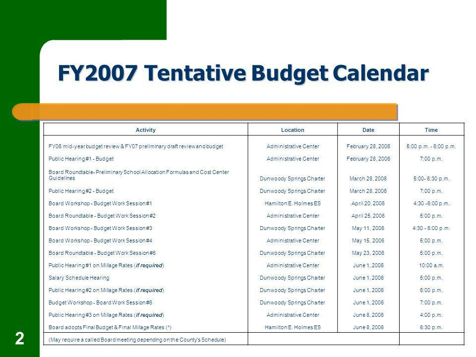 2 FY2007 Tentative Budget Calendar ActivityLocationDateTime FY06 mid-year budget review & FY07 preliminary draft review and budgetAdministrative CenterFebruary 28, 20065:00 p.m.