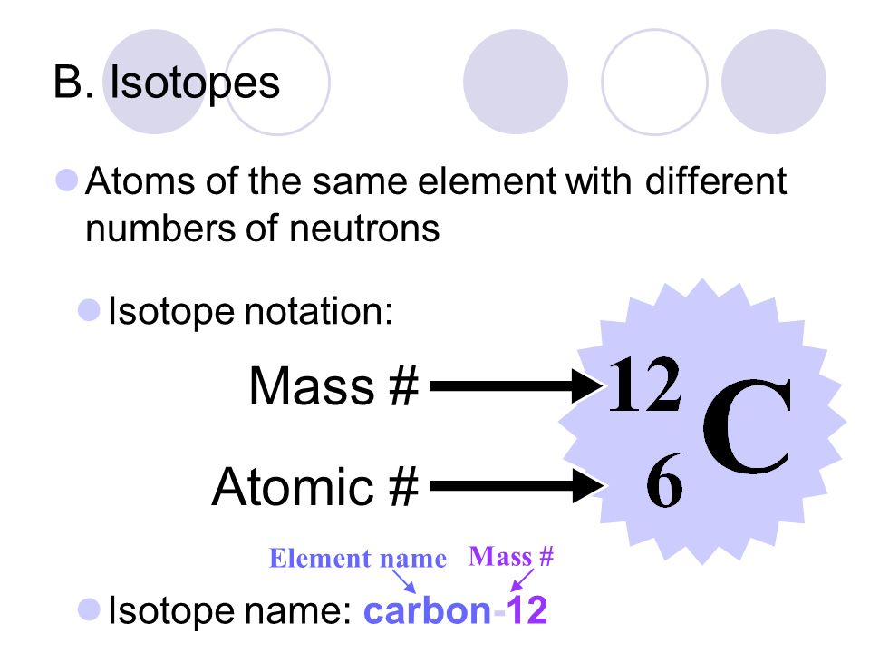 B. Isotopes Atoms of the same element with different numbers of neutrons Mass # Atomic # Isotope notation: Isotope name: carbon-12 Element name Mass #