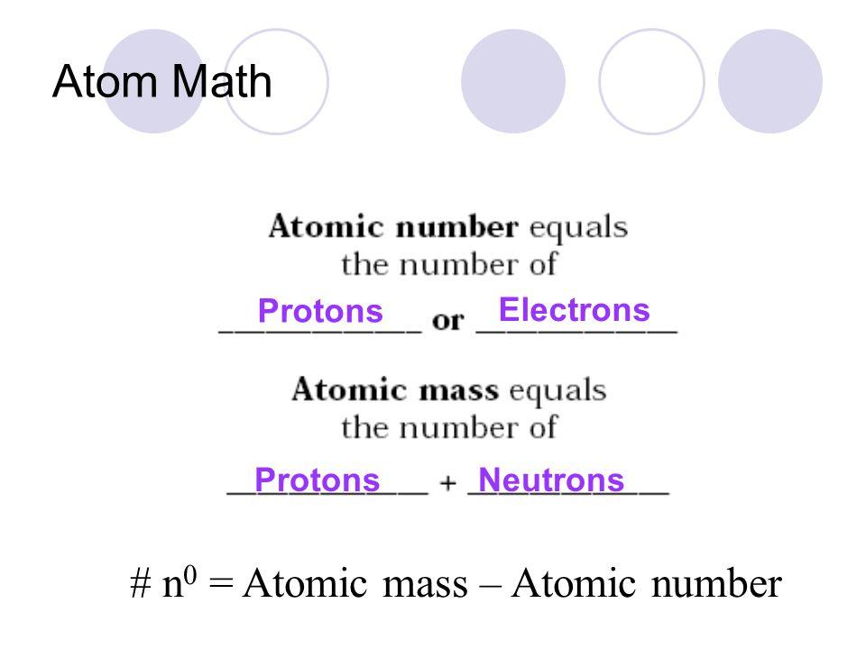 Atom Math Protons Electrons ProtonsNeutrons # n 0 = Atomic mass – Atomic number