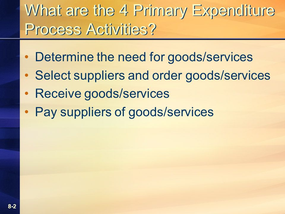8-2 What are the 4 Primary Expenditure Process Activities.