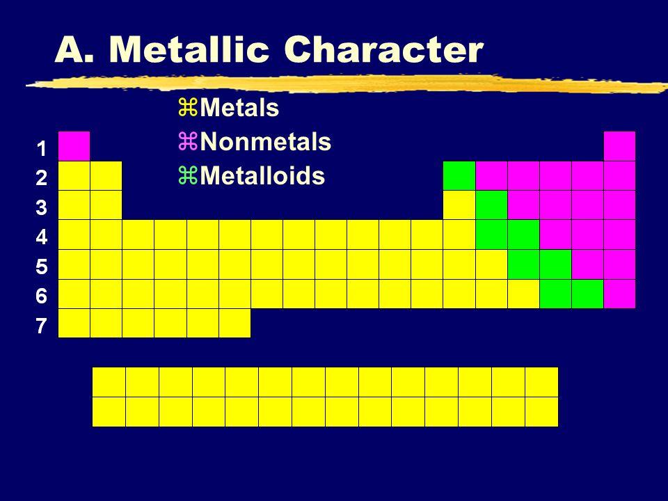 A. Metallic Character zMetals zNonmetals zMetalloids