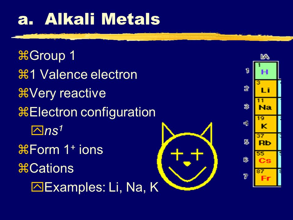 a. Alkali Metals zGroup 1 z1 Valence electron zVery reactive zElectron configuration yns 1 zForm 1 + ions zCations yExamples: Li, Na, K