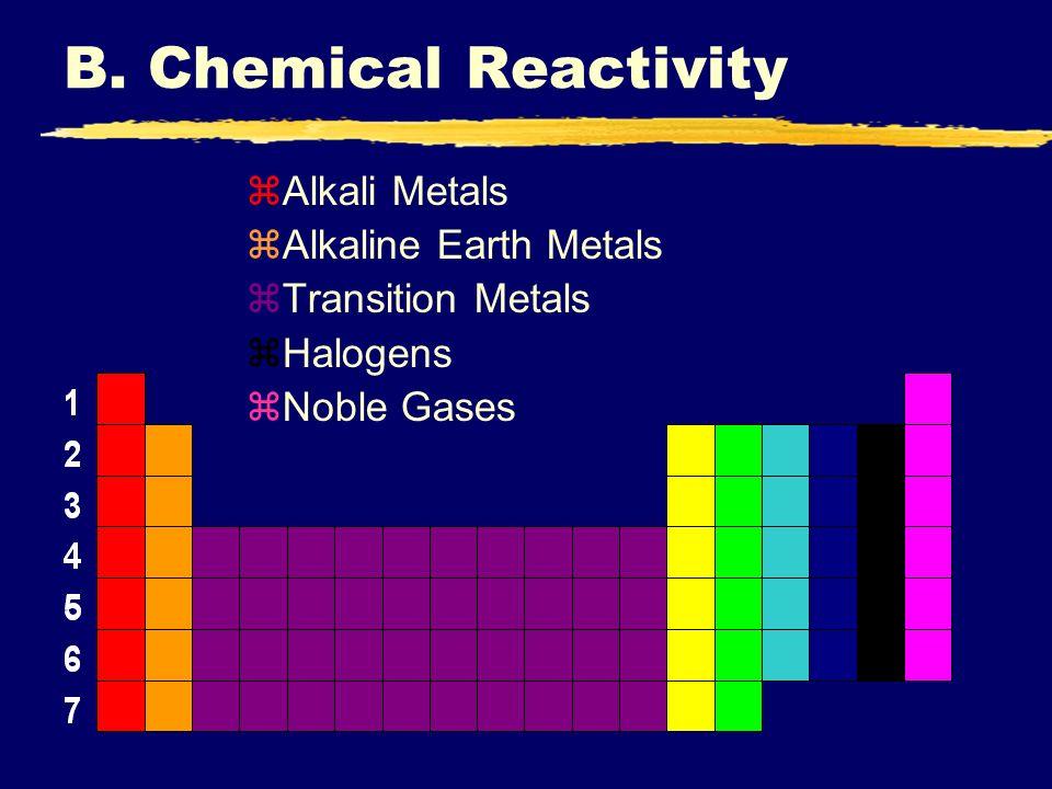 B. Chemical Reactivity zAlkali Metals zAlkaline Earth Metals zTransition Metals zHalogens zNoble Gases