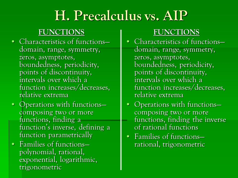 H. Precalculus vs. AIP FUNCTIONS Characteristics of functions domain, range, symmetry, zeros, asymptotes, boundedness, periodicity, points of disconti