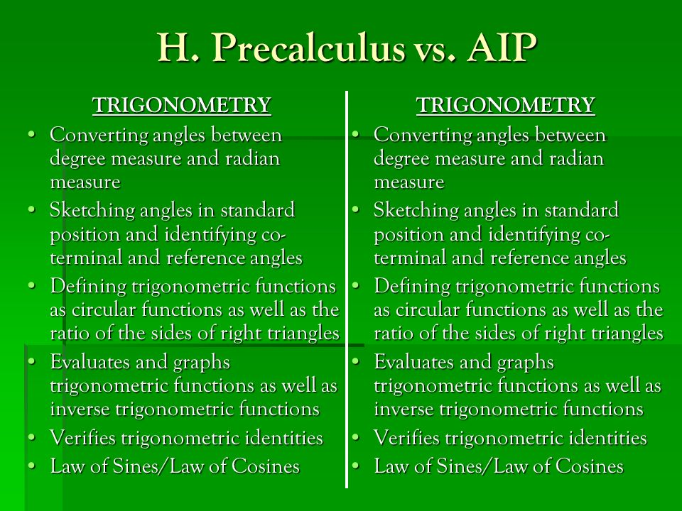 H. Precalculus vs. AIP TRIGONOMETRY Converting angles between degree measure and radian measureConverting angles between degree measure and radian mea