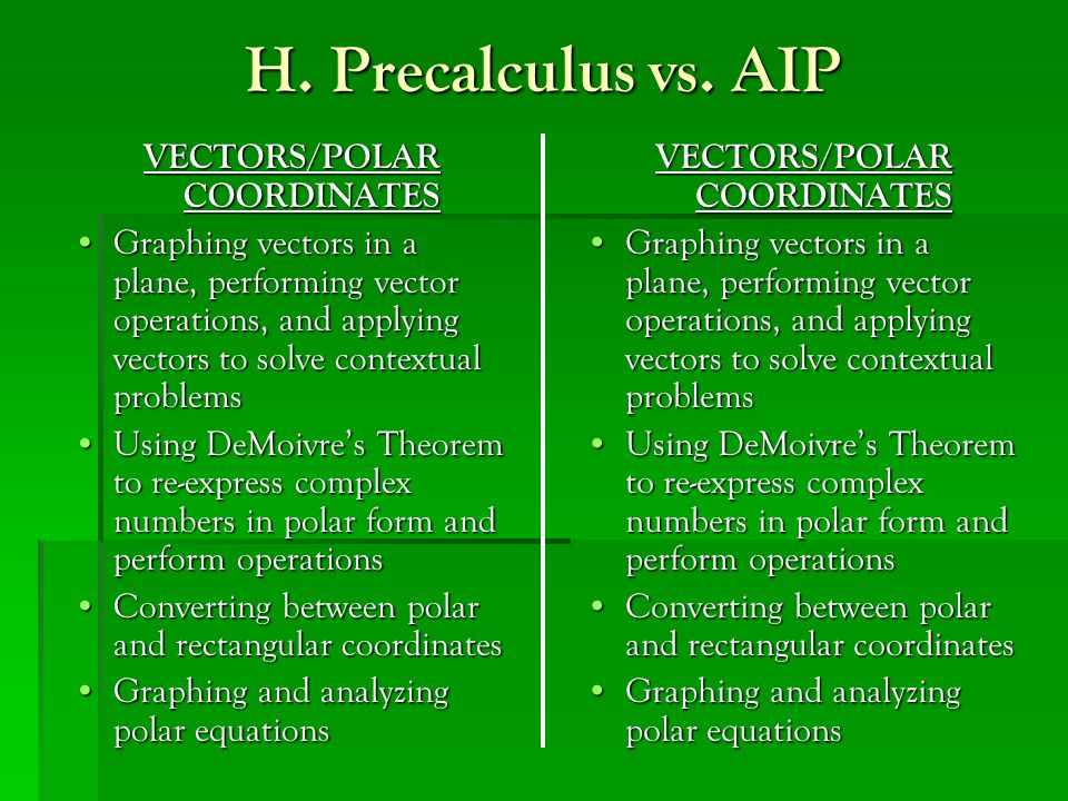 H. Precalculus vs. AIP VECTORS/POLAR COORDINATES Graphing vectors in a plane, performing vector operations, and applying vectors to solve contextual p