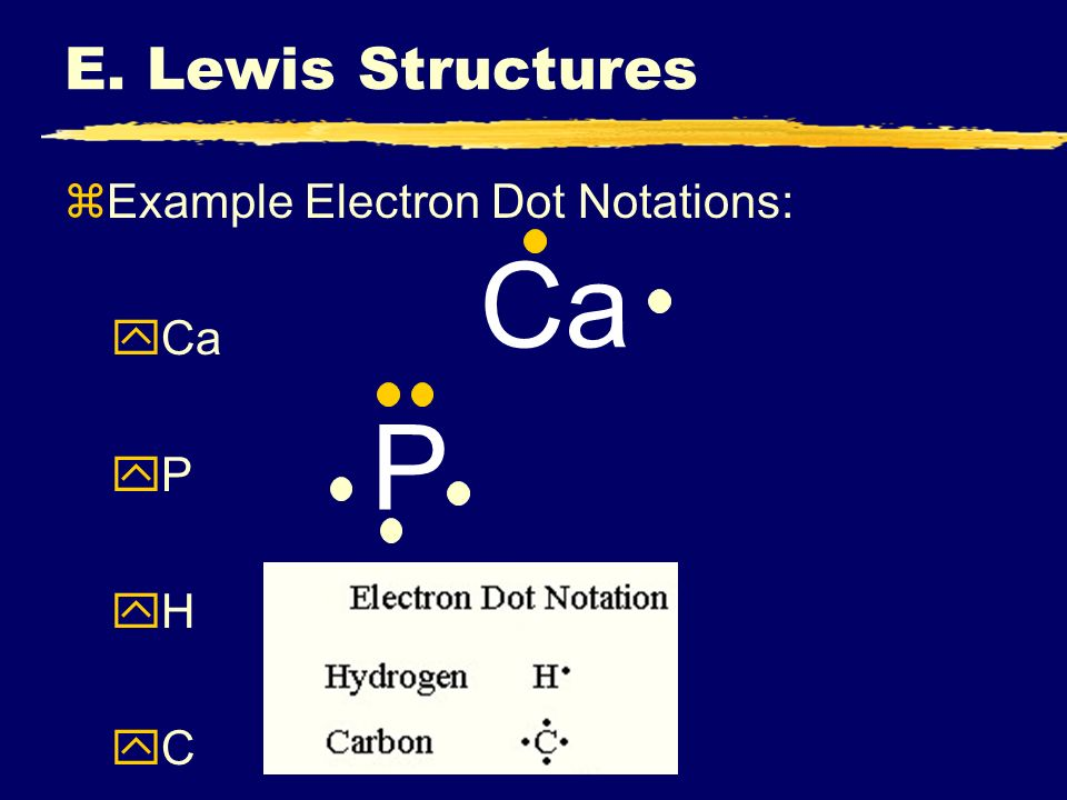E. Lewis Structures zExample Electron Dot Notations: yCa yPyP yHyH yCyC Ca P