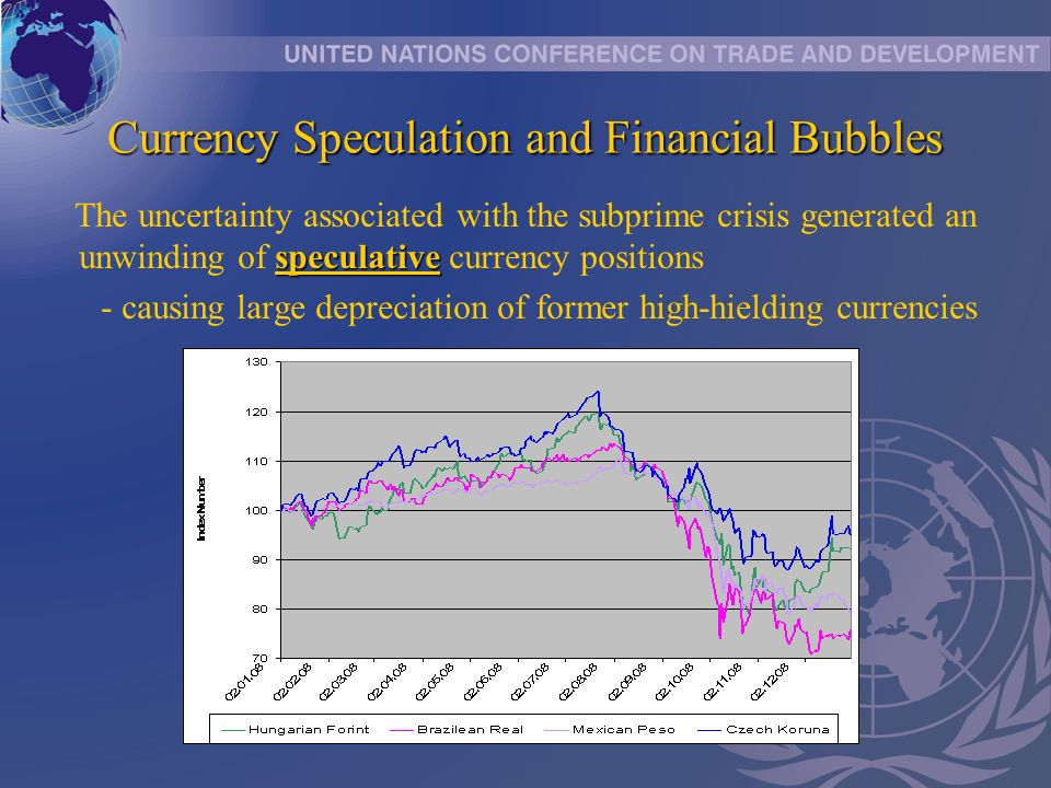 Currency Speculation and Financial Bubbles speculative The uncertainty associated with the subprime crisis generated an unwinding of speculative currency positions - causing large depreciation of former high-hielding currencies