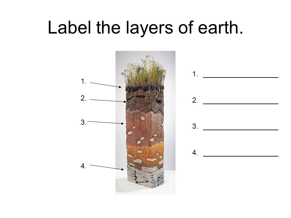 Label the layers of earth. 1. 2. 3. 4. 1.___________________ 2.___________________ 3.___________________ 4.___________________