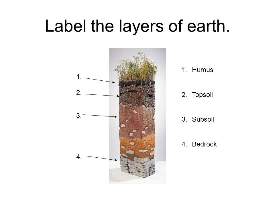 Label the layers of earth. 1. 2. 3. 4. 1.Humus 2.Topsoil 3.Subsoil 4.Bedrock