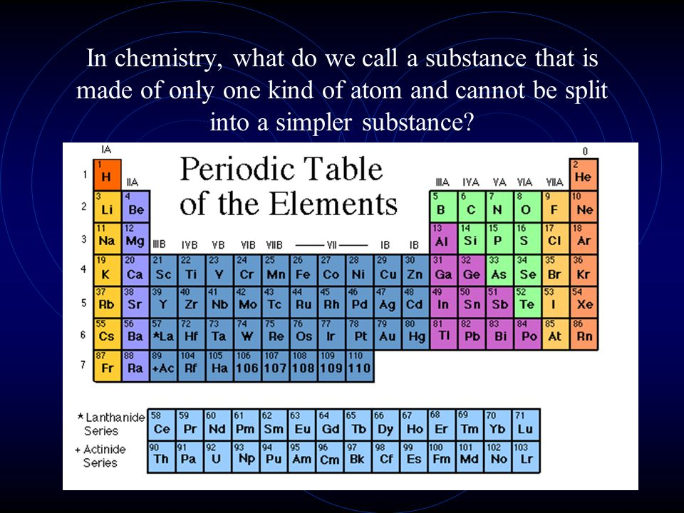 In chemistry, what do we call a substance that is made of only one kind of atom and cannot be split into a simpler substance?