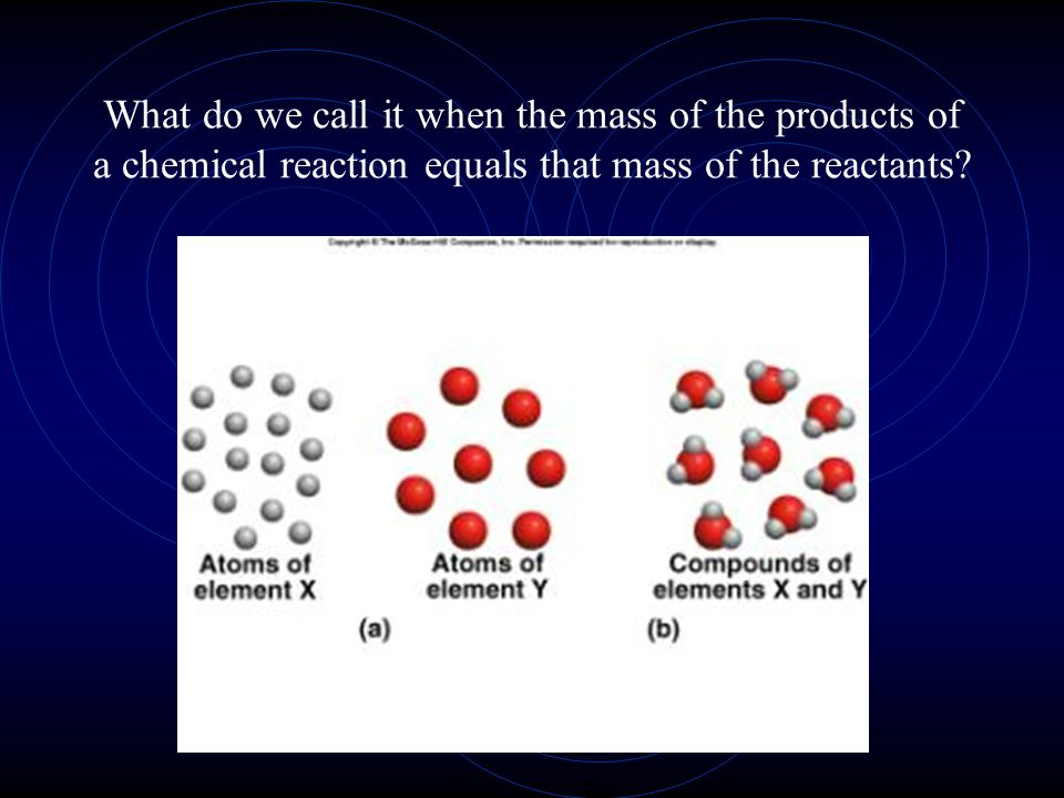 What do we call it when the mass of the products of a chemical reaction equals that mass of the reactants?