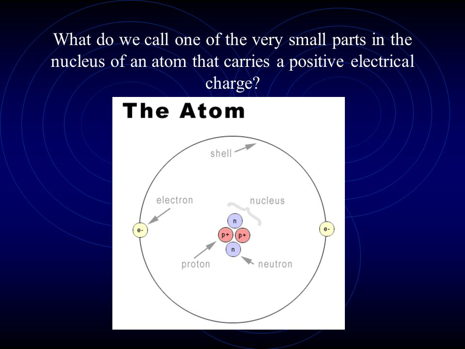 What do we call one of the very small parts in the nucleus of an atom that carries a positive electrical charge?