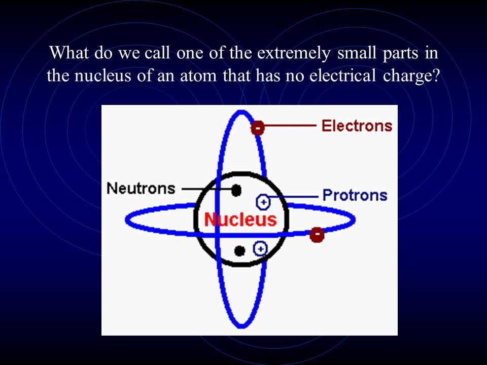 What do we call one of the extremely small parts in the nucleus of an atom that has no electrical charge?