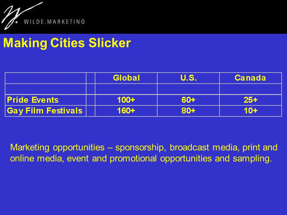 Making Cities Slicker Marketing opportunities – sponsorship, broadcast media, print and online media, event and promotional opportunities and sampling