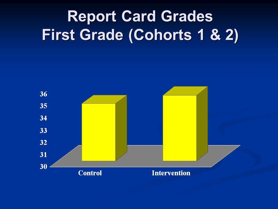 Report Card Grades First Grade (Cohorts 1 & 2)