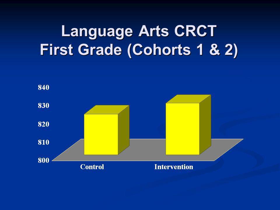 Language Arts CRCT First Grade (Cohorts 1 & 2)