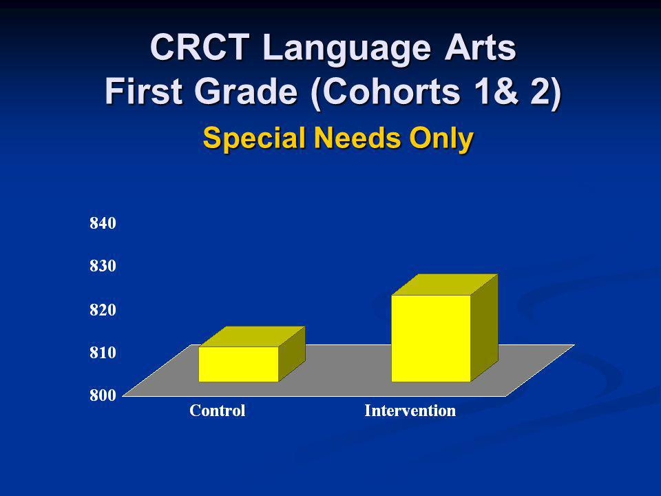 CRCT Language Arts First Grade (Cohorts 1& 2) Special Needs Only
