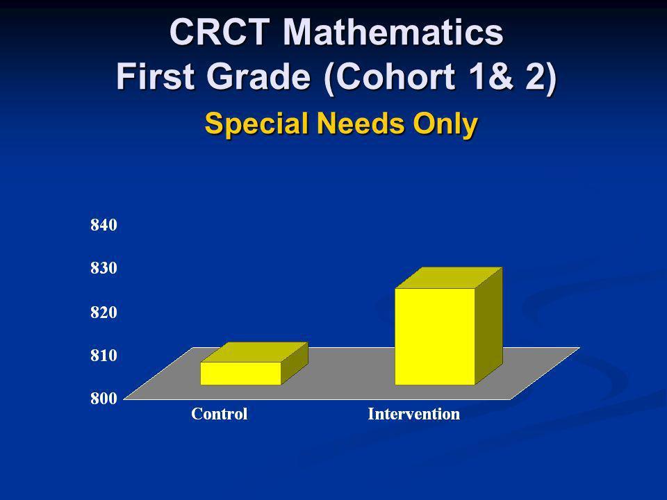 CRCT Mathematics First Grade (Cohort 1& 2) Special Needs Only