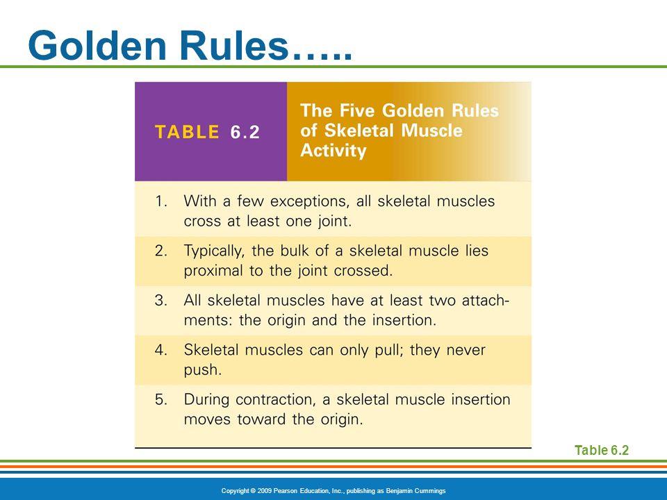 Copyright © 2009 Pearson Education, Inc., publishing as Benjamin Cummings Golden Rules….. Table 6.2