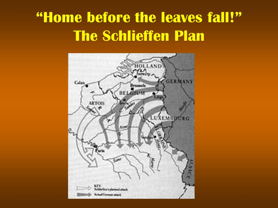 Home before the leaves fall! The Schlieffen Plan