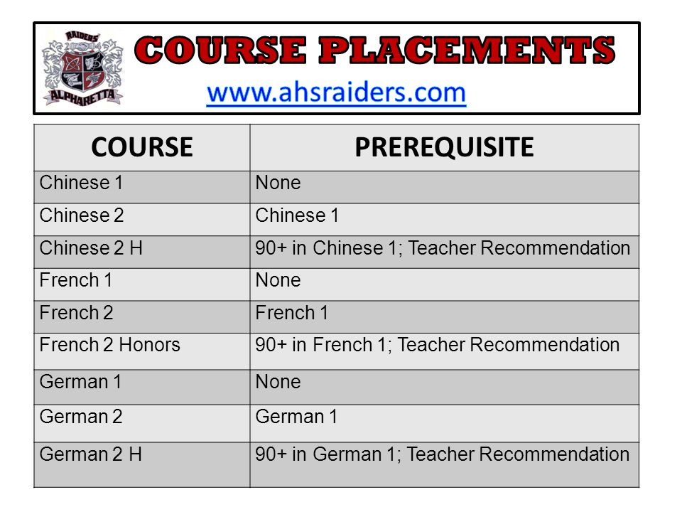 COURSEPREREQUISITE Chinese 1None Chinese 2Chinese 1 Chinese 2 H90+ in Chinese 1; Teacher Recommendation French 1None French 2French 1 French 2 Honors9