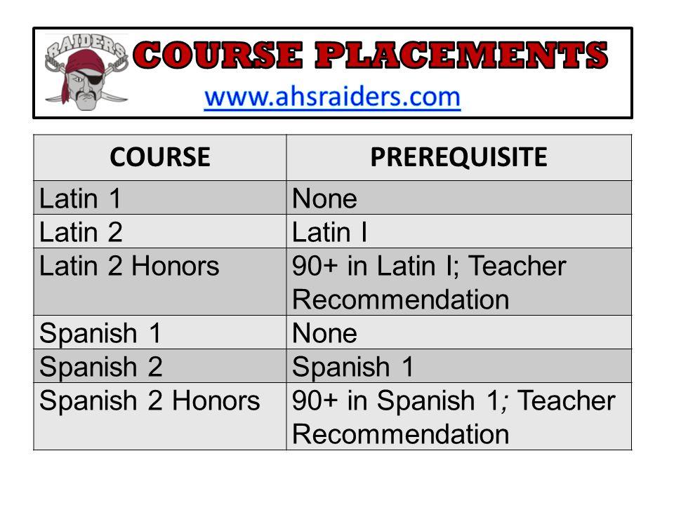 COURSEPREREQUISITE Latin 1None Latin 2Latin I Latin 2 Honors90+ in Latin I; Teacher Recommendation Spanish 1None Spanish 2Spanish 1 Spanish 2 Honors90+ in Spanish 1; Teacher Recommendation