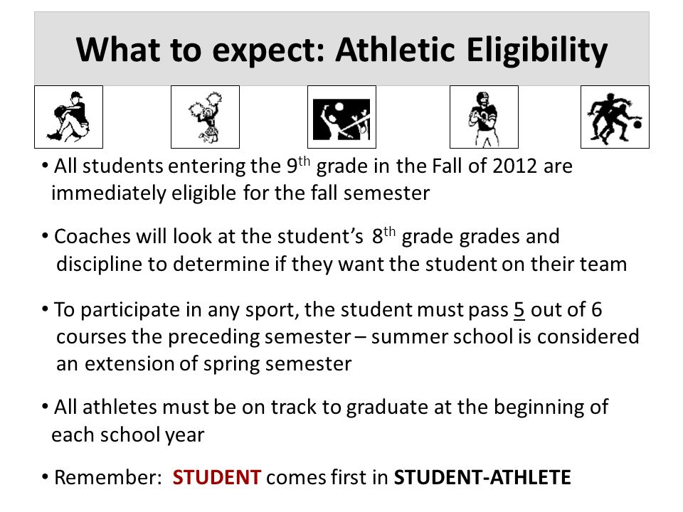 What to expect: Athletic Eligibility All students entering the 9 th grade in the Fall of 2012 are immediately eligible for the fall semester Coaches w