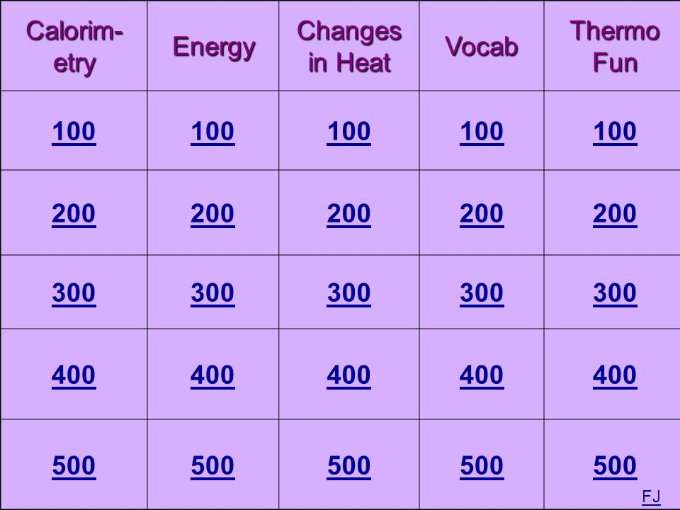 Energy for 500 Question: Convert this energy to joules. Check Your Answer 440. Calories