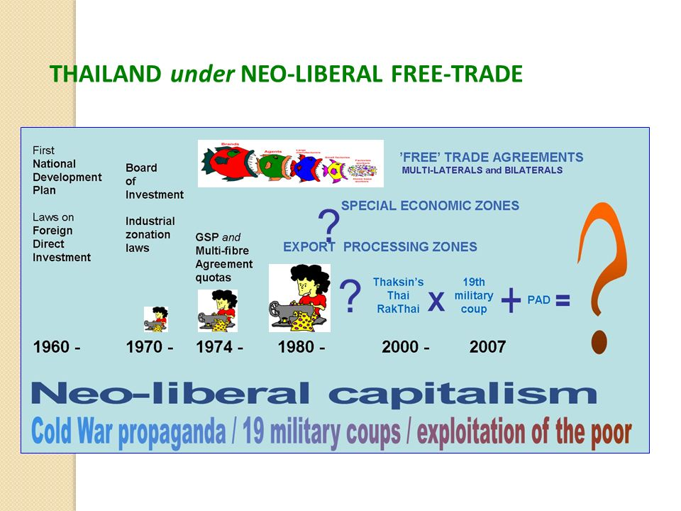 THAILAND under NEO-LIBERAL FREE-TRADE
