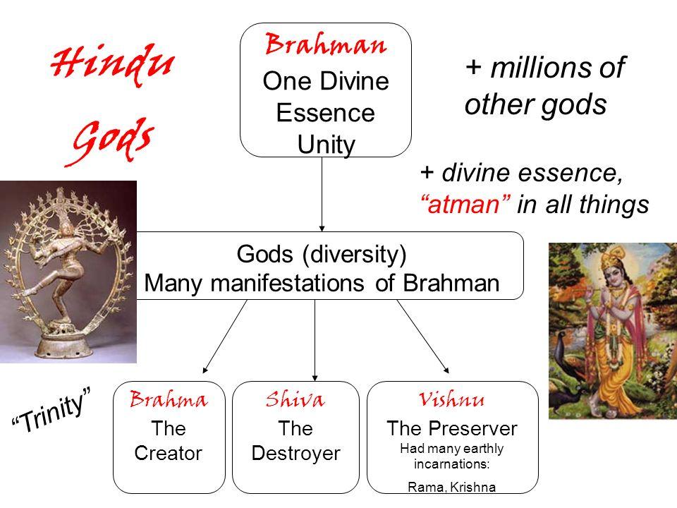 Brahman One Divine Essence Unity Gods (diversity) Many manifestations of Brahman Brahma The Creator Shiva The Destroyer Vishnu The Preserver Had many earthly incarnations: Rama, Krishna Hindu Gods + millions of other gods + divine essence, atman in all things Trinity