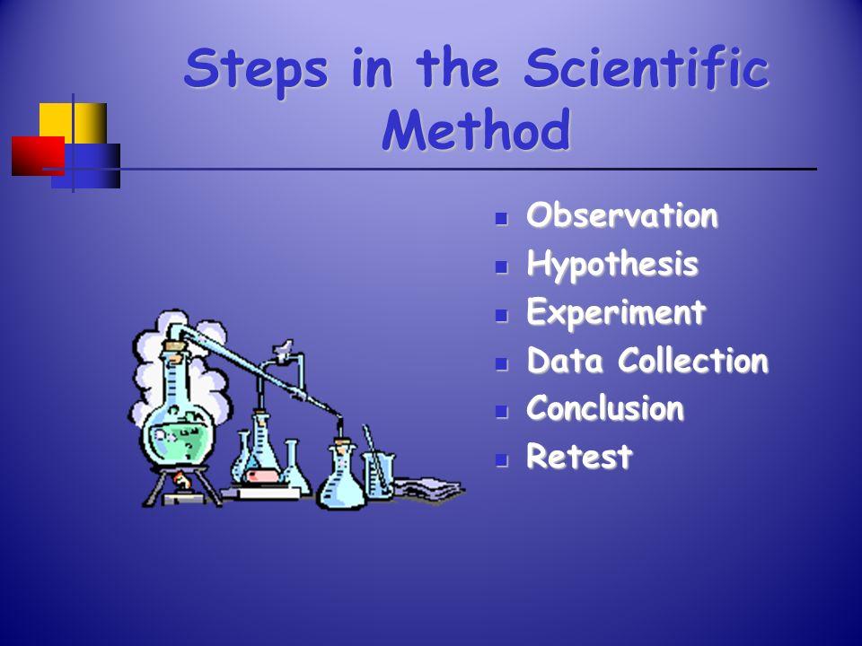 Steps in the Scientific Method Observation Observation Hypothesis Hypothesis Experiment Experiment Data Collection Data Collection Conclusion Conclusi