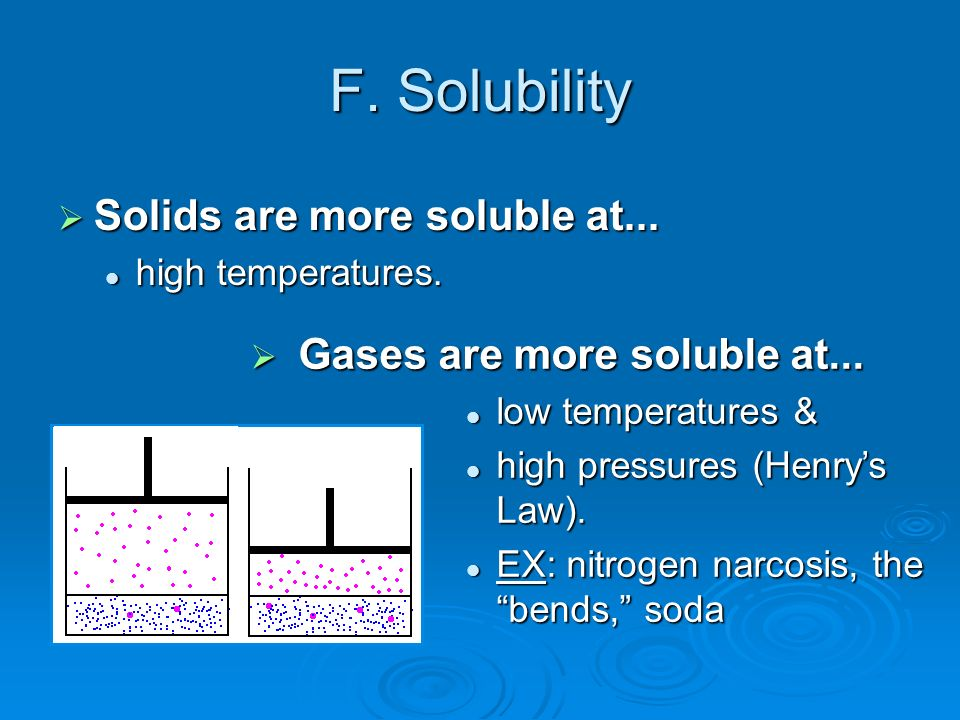 F. Factors Affecting Solubility Solubility = amount of a substance that will dissolve in a liquid Solubility = amount of a substance that will dissolv