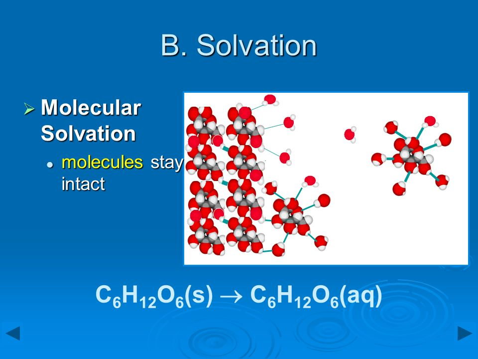 B. Solvation Ionization Ionization breaking apart of some polar molecules into aqueous ions breaking apart of some polar molecules into aqueous ions H