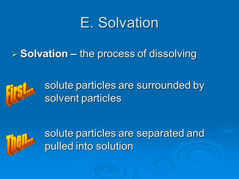 D. Solvents NONPOLAR POLAR Like Dissolves Like