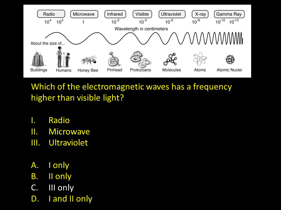 Which of the electromagnetic waves has a frequency higher than visible light? I.Radio II.Microwave III.Ultraviolet A.I only B.II only C.III only D.I a