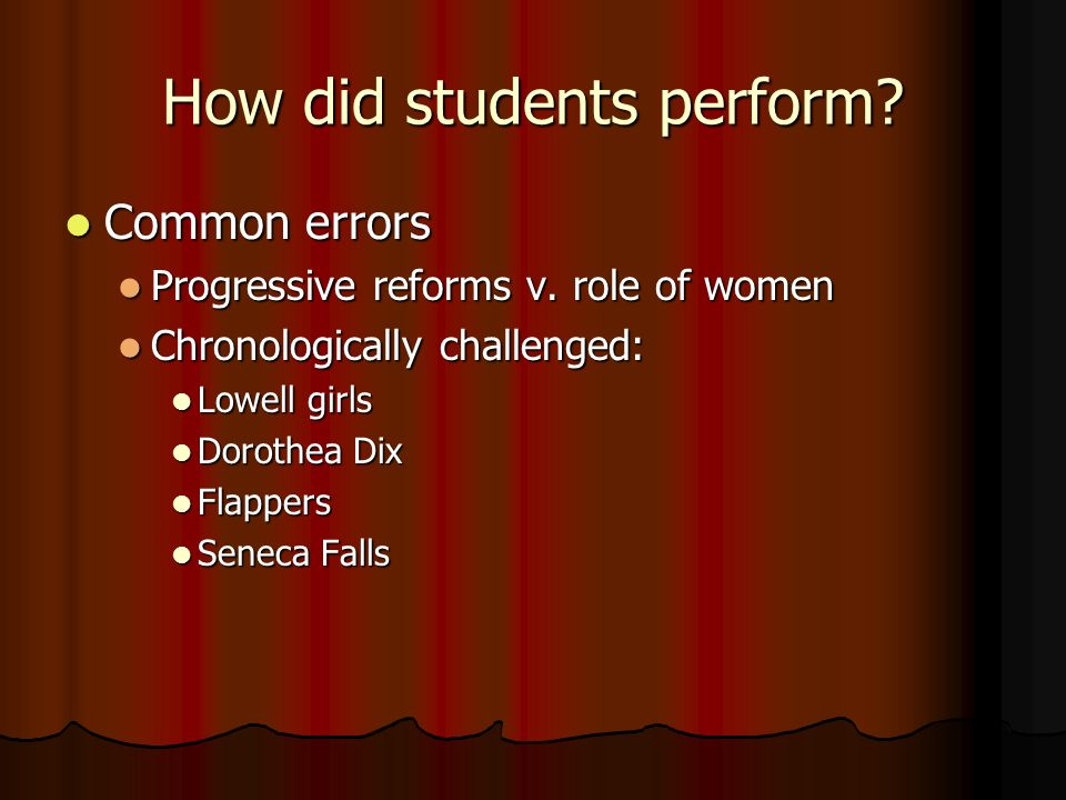 How did students perform? Common errors Common errors Progressive reforms v. role of women Progressive reforms v. role of women Chronologically challe