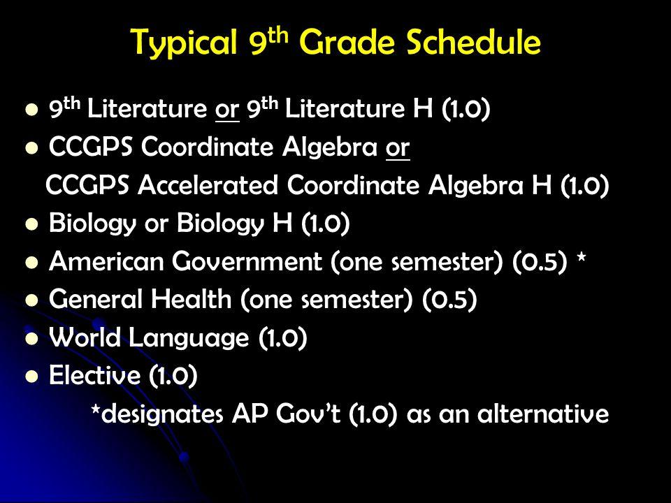 Typical 9 th Grade Schedule 9 th Literature or 9 th Literature H (1.0) CCGPS Coordinate Algebra or CCGPS Accelerated Coordinate Algebra H (1.0) Biolog