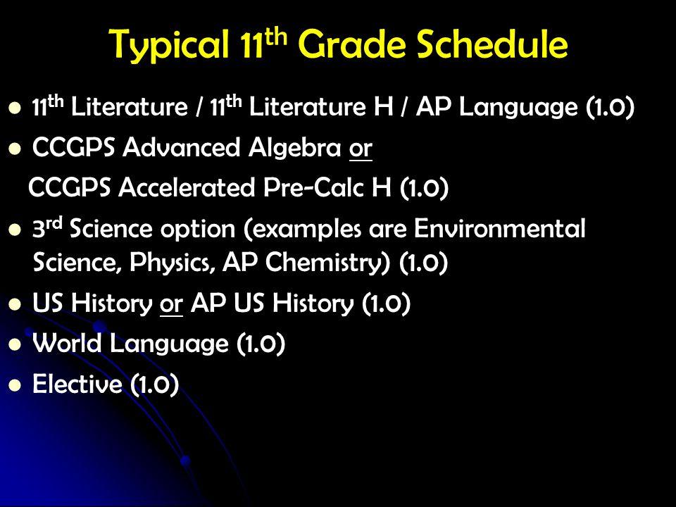 Typical 11 th Grade Schedule 11 th Literature / 11 th Literature H / AP Language (1.0) CCGPS Advanced Algebra or CCGPS Accelerated Pre-Calc H (1.0) 3