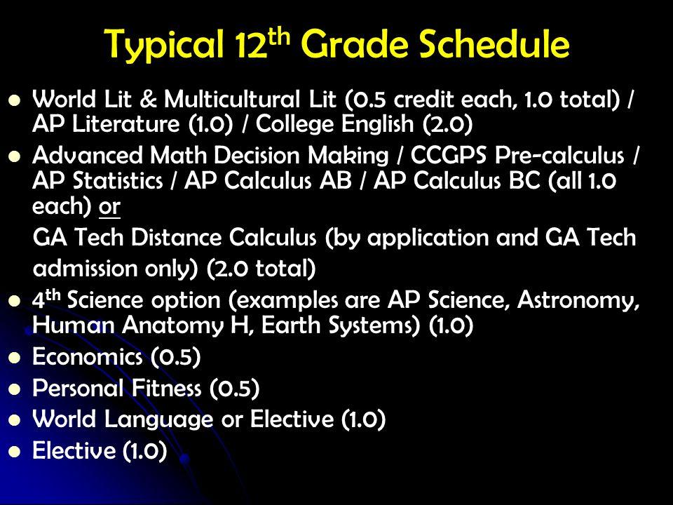 Typical 12 th Grade Schedule World Lit & Multicultural Lit (0.5 credit each, 1.0 total) / AP Literature (1.0) / College English (2.0) Advanced Math De
