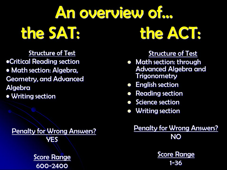 the ACT: Structure of Test Structure of Test Math section: through Advanced Algebra and Trigonometry Math section: through Advanced Algebra and Trigon